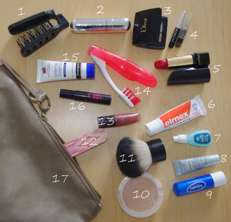 Que contient ma trousse beauté de sac à main ?